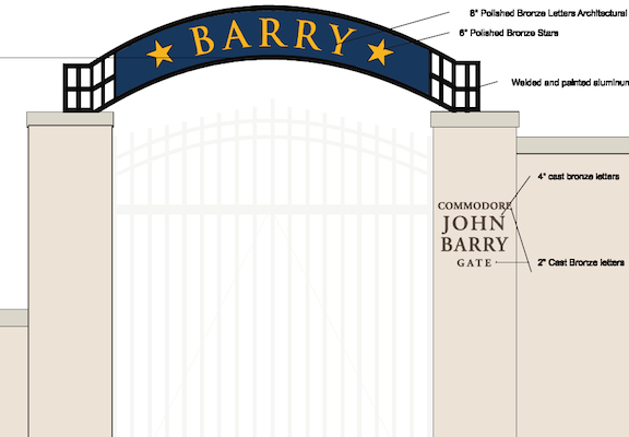 BarryGate